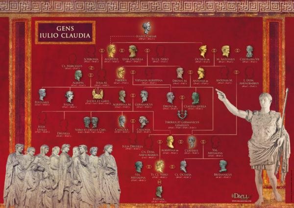 """Poster """"Gens Iulio-Claudia""""-0"""
